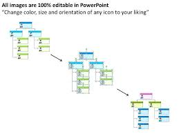 Sample Business Organizational Chart Sample Business Powerpoint Presentation Organization Chart