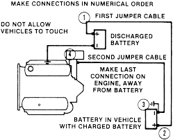 Jump Start a Toyota Prius: 23 Steps - Instructables