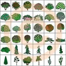 Small Picture These are great ideas for the type of symbols we need but NOT the