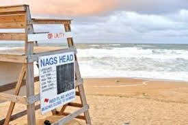 Outer Banks Tide Chart Tips For Staying Safe At The Beaches On The Outer Banks