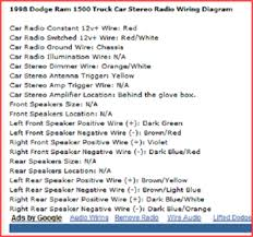 dodge ram stereo wiring diagram  stereo wiring diagram 2001 dodge ram 1500 stereo on 1999 dodge ram 1500 stereo