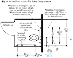 handicap grab bar height in showers. grab bars in accessible toilet compartments | ada approved handicap bar height showers t