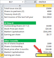 Stock Number Outstanding Shares Definition Formula Stocks Outstanding