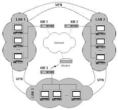 Системы защиты информации Реферат Системы защиты информации