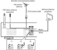antenna 2wire wiring diagram antenna auto wiring diagram schematic vhf antenna wiring diagram pioneer deh p6200bt wiring diagram on antenna 2wire wiring diagram