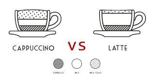 cappuccino vs latte what s the