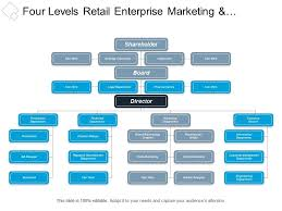 Retail Hierarchy Chart Four Levels Retail Enterprise Marketing And Customer Service