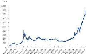 Mr China First Rmb Etf Hang Seng Gold Stock Code 83168 Hk