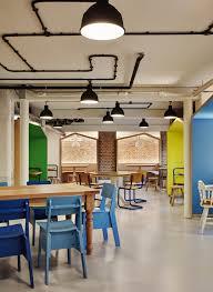 contemporary office lighting. 3Industrial.jpg Contemporary Office Lighting S
