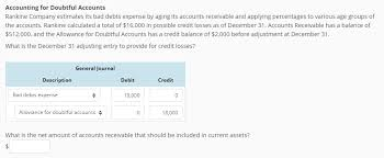 Aged Accounts Receivable Solved Accounting For Doubtful Accounts Rankine Company E