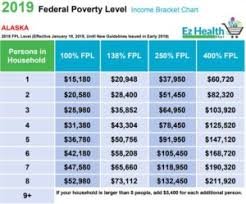 Federal Poverty Level 2019 Chart Index Of Wp Content Uploads 2018 07