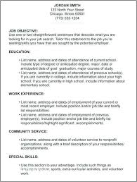 What To Put For Skills On A Job Application Scott William