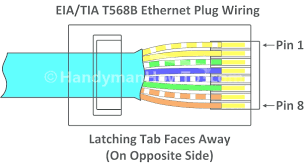 t568b wiring diagram best 25 mm jack wiring diagram best 2 5mm id cat6 t568b wiring diagram t568b wiring diagram best 25 mm jack wiring diagram best 2 5mm id
