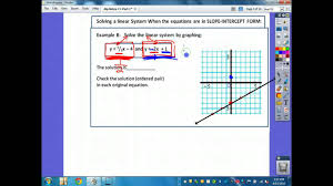 7 1 a solving a linear system using graph and check