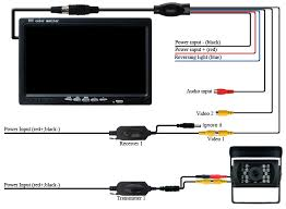 backup camera wiring instructions backup image motorhome reversing camera wiring diagram motorhome auto wiring on backup camera wiring instructions