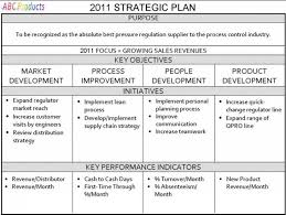 Best Business Plan Template 2017 Business Plan Template Word Homefit