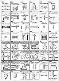 German Electrical Symbols Chart The Project Gutenberg Ebook Of Inventing For Boys By A
