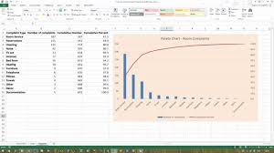 Create Pareto Chart In Excel 2013 How To Create A Pareto Chart In Excel 2013