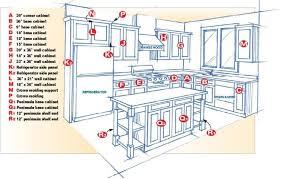 kitchen cabinet names snapja co rh snapja co kitchen cabinet style names kitchen cupboard names
