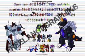 Transformers G1 Scale Chart Seibertron Com Energon Pub Forums Complete G1 And Japanese
