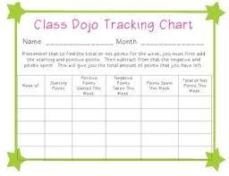 Class Dojo Points Tracking Chart Dojo Points Class Dojo Dojo