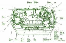 car wiring diagram page  1996 ford e 250 v8 front fuse box diagram