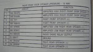 glamorous 2000 dodge dakota infinity wiring diagram images best Dodge Ram Radio Wiring Diagram 2000 dodge durango infinity stereo wiring diagram 2000 dodge dakota