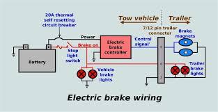 trailer breakaway switch wiring diagram 0 mapiraj break away wire diagram trailer breakaway switch wiring diagram 0