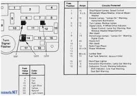 f350 wiring diagram admirably 7 pin trailer wiring diagram ford f350 f350 wiring diagram unique fuse box f250 2008 ford superduty 4wd 2012 ford escape of f350