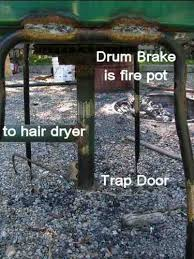 how to make a coal forge. a tutorial on how to easily make blacksmith forge so you can do some backyard blacksmithing. coal t