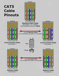 amazing of cat6 wire diagram cat5e in t568a t568b rj45 ethernet Cat5 Ethernet Cable Wiring Diagram inspirational of cat6 wire diagram cat 6 wiring rj45 emejing ethernet cable gallery