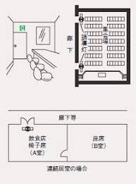 「避難口誘導灯 設置基準 屋内から直接地上に通ずる出入口に設置」の画像検索結果