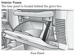 2015 jeep wrangler fuse box layout 2014 diagram patriot panel esprit full size of 2014 wrangler fuse box diagram jeep 2013 layout location on patriot circuit symbols