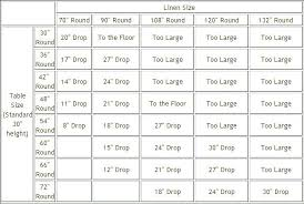 table cloth sizes round tablecloth sizes tablecloth sizes for rectangular tables table cloth sizes