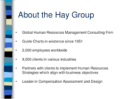 Korn Ferry Hay Guide Charts Hay Group