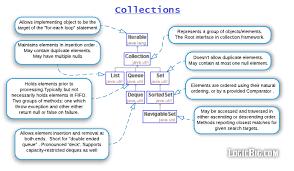 java data structures cheat sheet java collection cheat sheet
