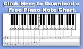 Right Hand Piano Notes Chart Free Piano Note Chart