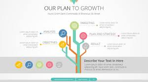 Marketing Plan Powerpoints Marketing Plan Ppt Rome Fontanacountryinn Com
