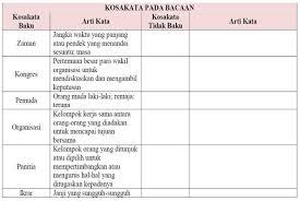 Kunci jawaban tematik halaman 48. Materi Dan Kunci Jawaban Tematik Kelas 5 Tema 7 Subtema 1 Halaman 46 47 48 50 52 53 54 55 56 57 Gawe Kami