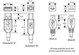 usb overview Usb Plug Diagram ref usb usb dimensions gif usb plug wiring diagram
