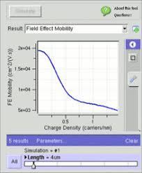 carbon nanotube field effect transistor i v characteristics edit