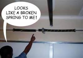 torsion spring for garage doorTorsion Spring replacement by Academy Door in Virginia