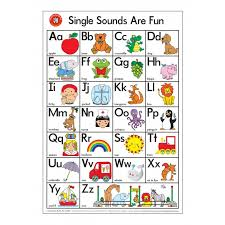 Phonics Alphabet Chart Cool Single Sounds Are Fun Alphabet Chart Learning Displays