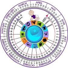 Pin On Moon Time Fertility