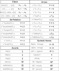 Statistics Worksheet Custom Mathematical Annotation In R Vistat