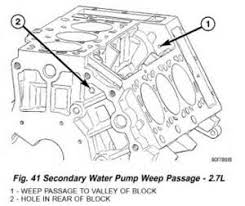 similiar 02 chrysler sebring 2 7 water pump replacing keywords dodge 2 7 engine diagram 2carpros questions get image about