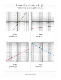 138 best Rectas images on Pinterest   High school maths, Math ...