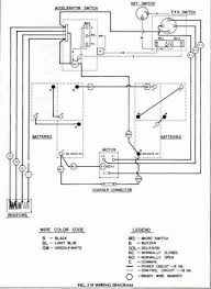 wiring diagram for solenoid on 95 ez go gas modern design of 1979 ez go wiring diagram the structural wiring diagram u2022 rh sadrazp com