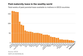 World Maternity Leave Chart Maternity Leave Series 1 The Facts Strong Kind Brave