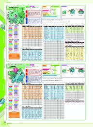 Pokemon Omega Ruby Type Chart 40 Symbolic Oras Type Chart